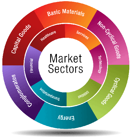 Best Sectors To Invest In 2019 The Best Sectors to Invest in | Wealth Within